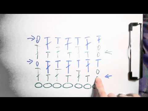 Курс Основы вязания крючком - Рекомендации по вязанию узора