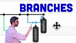 Video 1.2: Branches - Git and GitHub for Poets download MP3, 3GP, MP4, WEBM, AVI, FLV September 2018