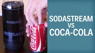 SodaStream Vs. Coca-Cola