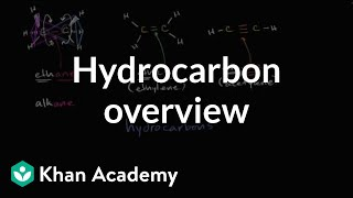 Hydrocarbon overview | Properties of carbon | Biology | Khan Academy