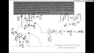 ЕГЭ по физике 2015  Законы Ньютона