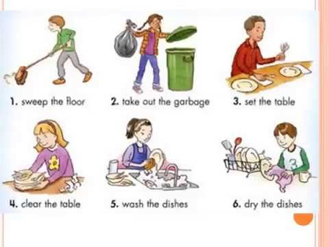 what are the household chores men do housework