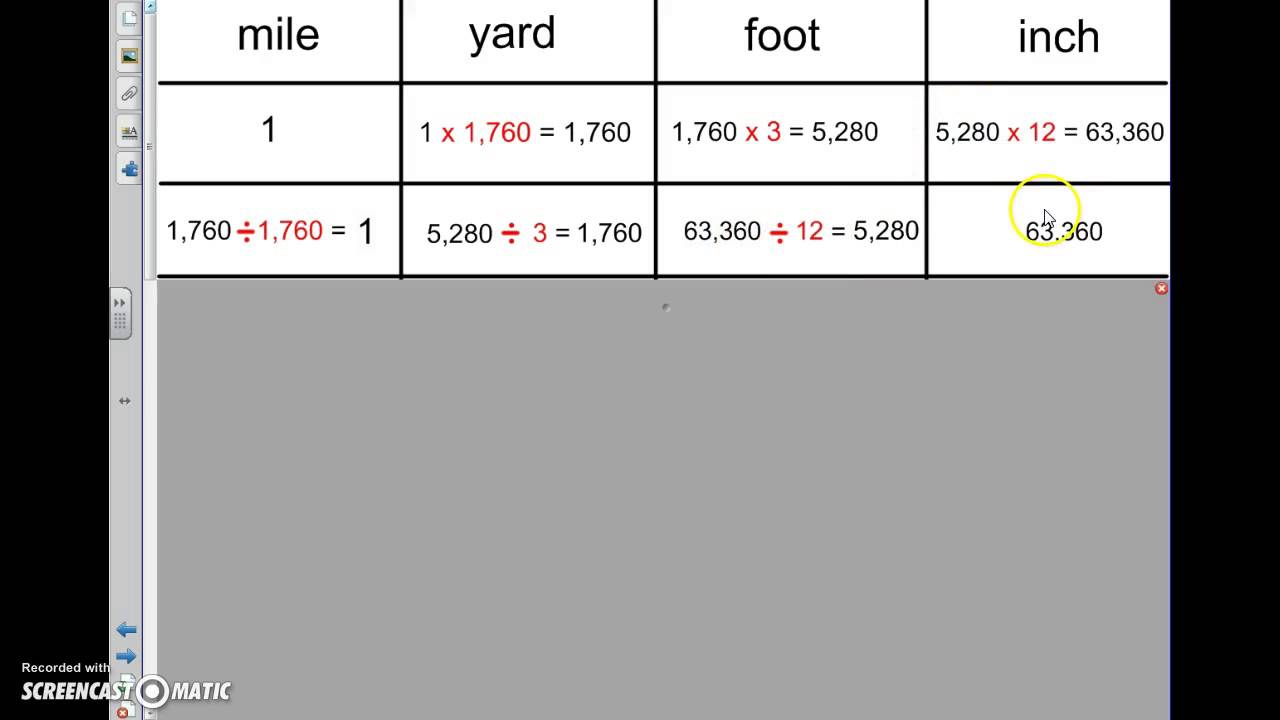 Converting Inches To Feet And Miles