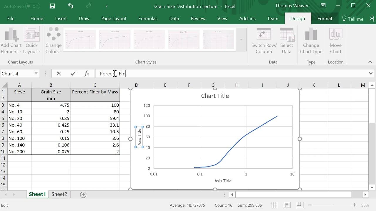 Semi Log Grain Size Plot In Excel