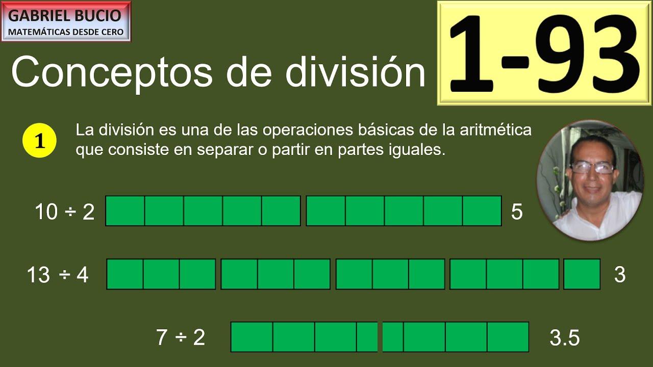 1-93 Conceptos de división    ¡¡¡BUENÍSIMO!!!