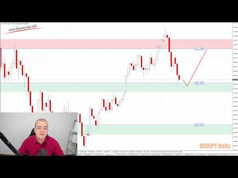 Midweek Forex Review -  AUDUSD, Gold and USDJPY