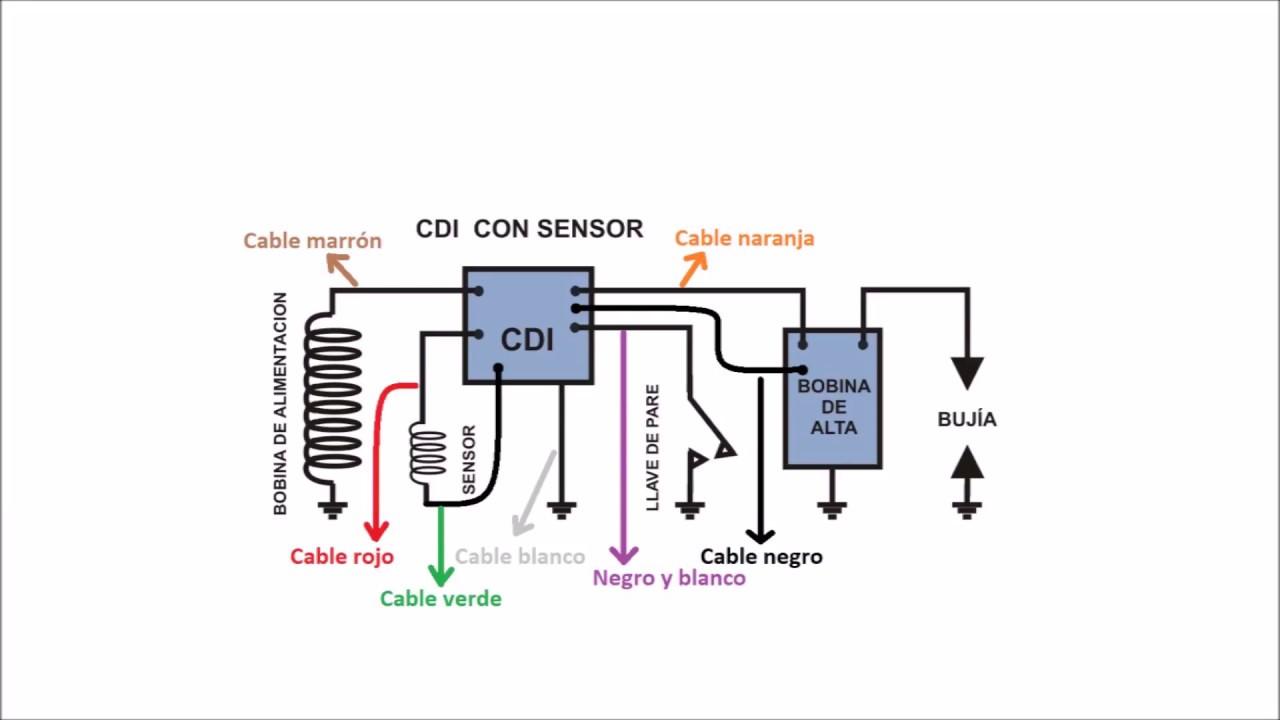 conexiones de cdi de yamaha crypton (7 cables)