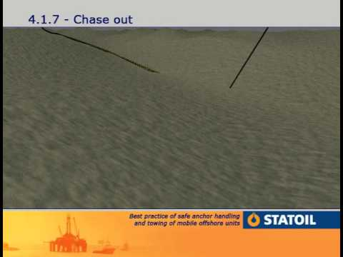 2. Anchor Handling - Chase Out.