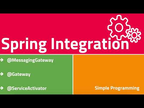 spring-integration-with-spring-boot-|-messaginggateway,-gateway,-serviceactivator|simple-programming