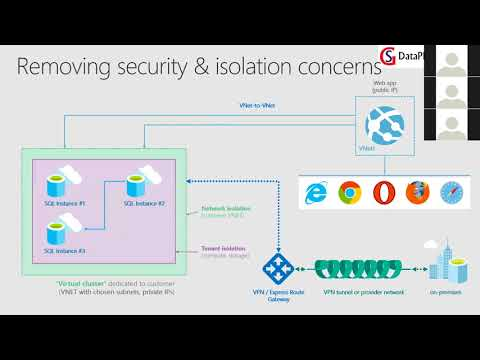Azure SQL DB Managed Instances by Tejas Shah (Recorded Webinar)
