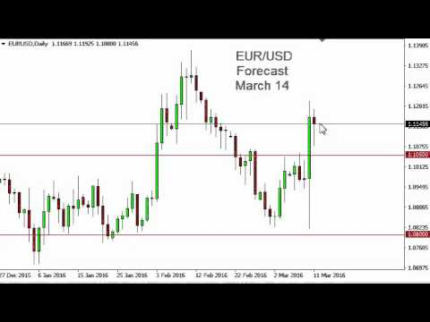 EUR/USD Technical Analysis for March 14 2016 by FXEmpire.com