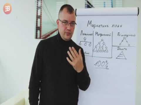Маркетинг EasyBizzi Анатолий Иль