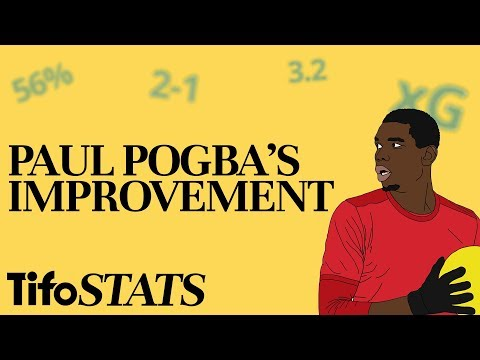 Paul Pogba's Improvement | By The Numbers