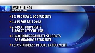 MSUB sees enrollment decline