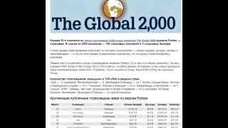 Рейтинг страховых компании по версии Forbes | Rating of insurance companies according to Forbes