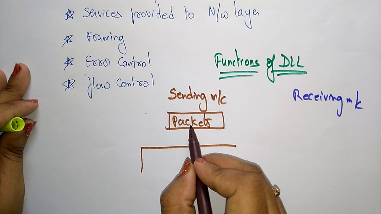 data link layer desgin issues | computer networks |