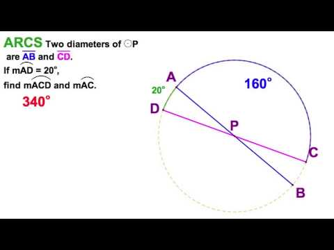 Arc Angle Measures, Congruent arcs / 10.2 - YouTube