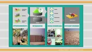 Biogaz Edition Speciale - Avril 2014 - Entier