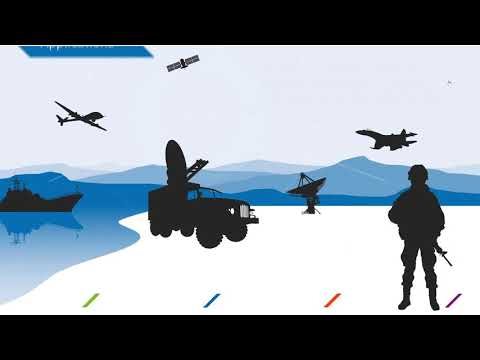 Defence Market Animation
