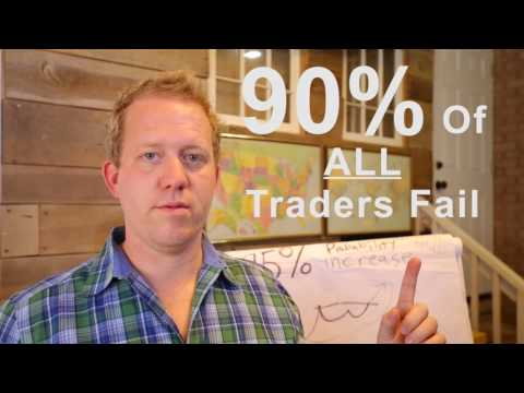 Why 90% of All Traders Fail?