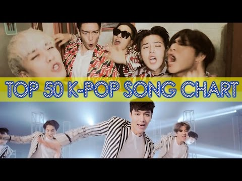 MV CHART [YOUR KPOP] Top 50 K-Pop Songs (June 2015 | Week 2)