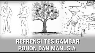 Psikologi Gambar Pohon Videos Kansas City Comic Con