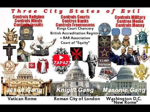 THE EMPIRE: The 3 City-States Which Rule the World?