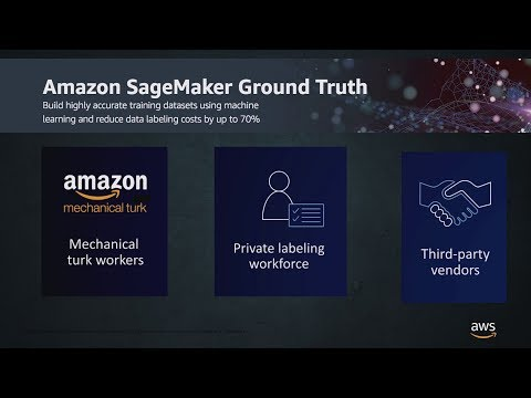 Build Highly Accurate Training Datasets at Reduced Costs with Amazon SageMaker Ground Truth
