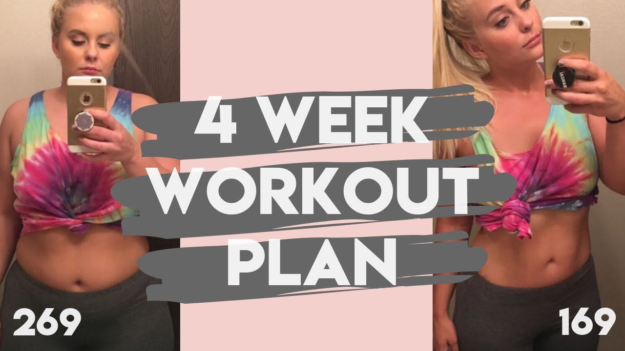 It's time to reset! Fat Loss 4 Week Workout Routine Challenge   LOSE WEIGHT