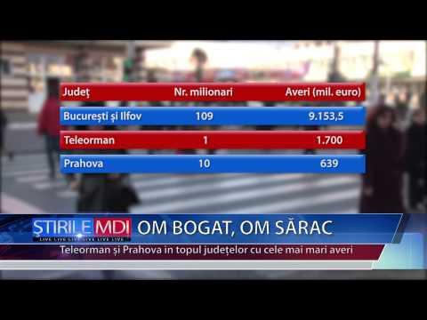 OM BOGAT OM SARAC  - MDI TV
