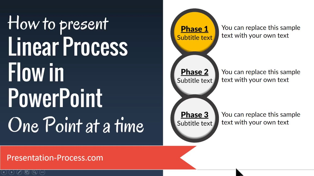 how to present a powerpoint