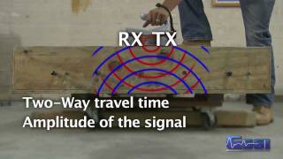 What is Ground Penetrating Radar (GPR) And how does it work