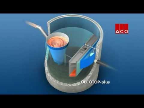 Сепаратор нефтепродуктов ACO
