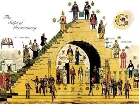 Všeobecnosť volebného práva možno datovať do obdobia Veľkej Francúzskej revolúcie.