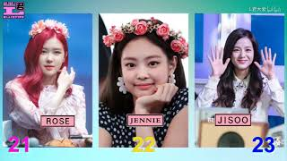 [JISOO JENNIE ROSE] 2 to 23 years old Who changed the most?