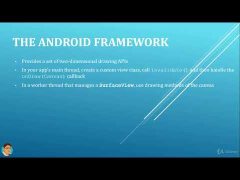Android Game Development for Beginners : Frame-by-Frame Animation - A  high-level overview