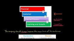 The Balanced Scorecard: Customer Perspective