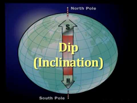 Magnetism:-Elements of Terrestrial Magnetism Dip, Declination-04