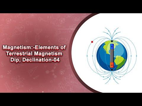 Magnetism:-Elements of Terrestrial Magnetism Dip, Declination-04