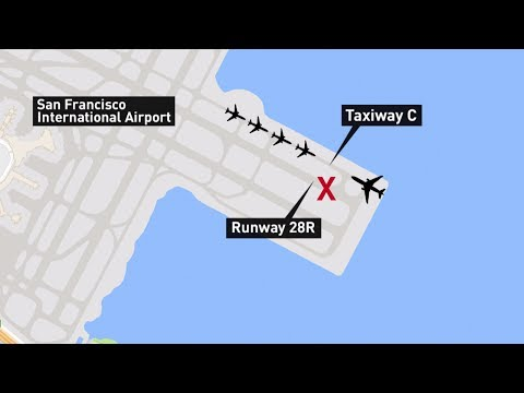 Air Canada close call in San Francisco