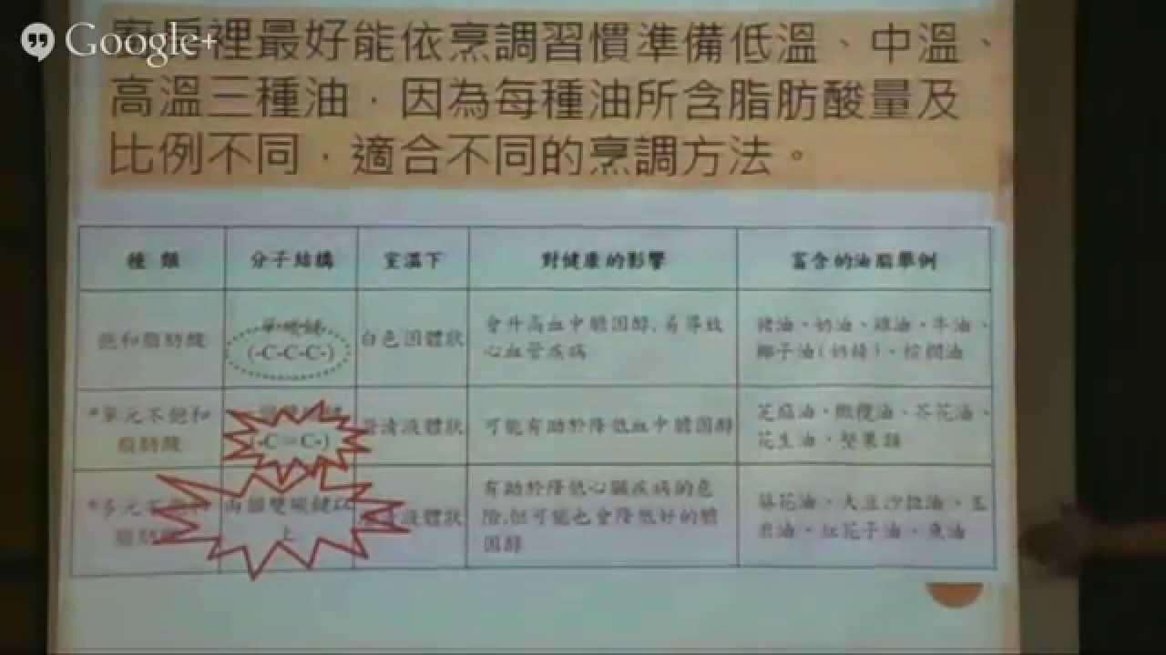 20141110_如何安全使用食用油_陳淑茹_正和書院 - YouTube