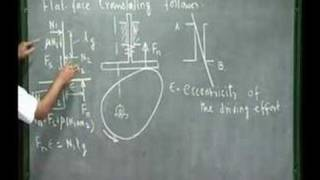 Module 10 Lecture 2 Kinematics Of Machines