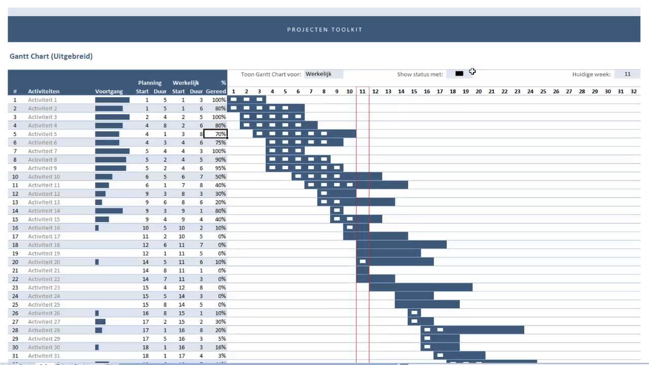 projecten toolkit - uitgebreide gantt chart in excel