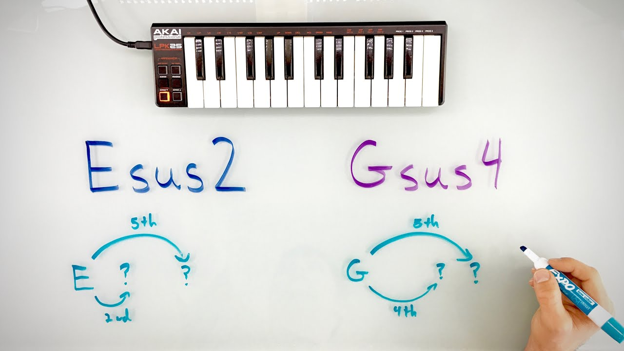How suspended chords work and some cool things you can do with how suspended chords work and some cool things you can do with them youtube hexwebz Images
