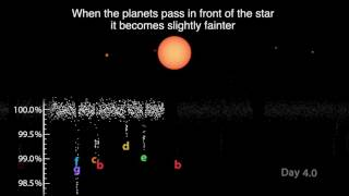 500 Hours: Exploring the 7 Exoplanets of TRAPPIST-1