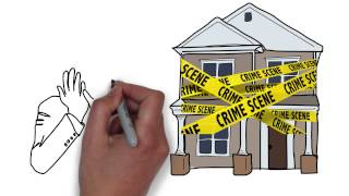 Home Security Systems | Best Home Security System | The Ultimate Guide To Home Security eBook