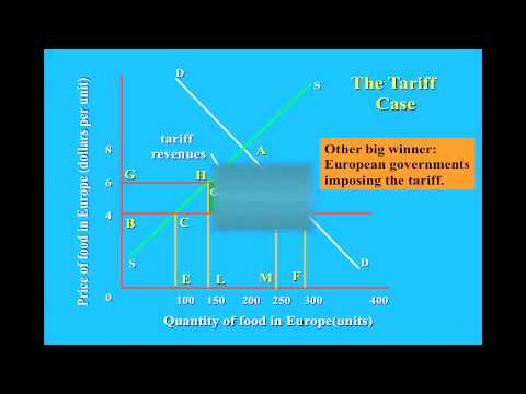 9   3   Lecture 9, Tariff, Quotas, Trade Barriers, Protectionism, and the Dead Weight Loss 8 48