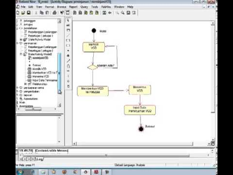 Activity diagram youtube activity diagram ccuart Choice Image