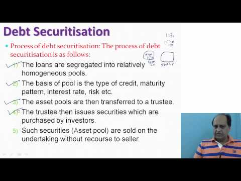 Debt Securitisation and how it led to 2008 Recession of America specially for FINANCE PROFESSIONAL