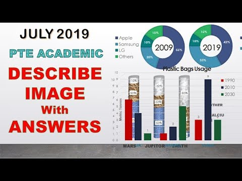 pte-academic---describe-image-with-answers---july-2019
